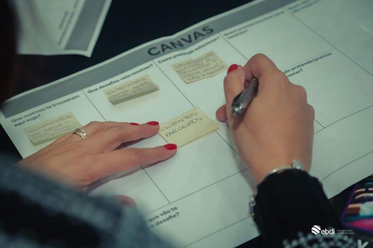 Atividade Canvas surante um encontro corporativo, Retailed!IT - Tecnologias para o Varejo