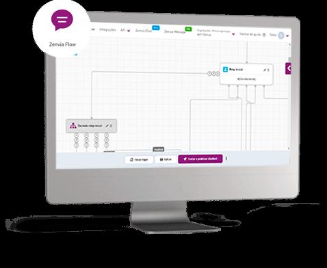 computador mostrando a ferramenta zenvia flow que auxilia na jornada de comunicação integrada